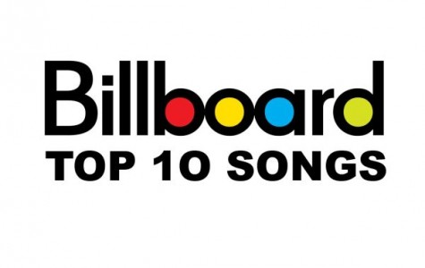 """Central Students Agree; """"Uptown Funk"""" was Billboard's Top Song of 2015"""