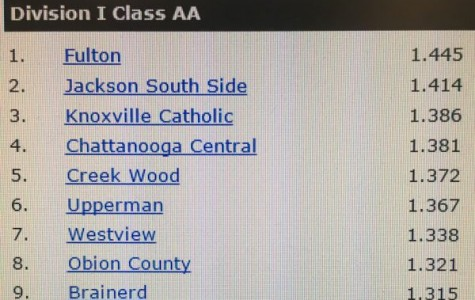 Chattanooga Central Pounders ranked top 5 in state Divison AA