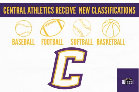 TSSAA ANNOUNCES NEW 2021-23 SPORTS CLASSIFICATIONS -- Central athletics receive new classifications for 2021-2023.