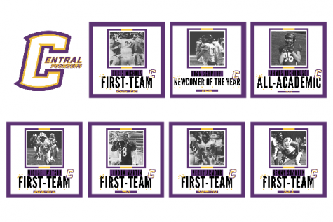 SEVEN CENTRAL FOOTBALL PLAYERS RECEIVED DISTRICT AWARDS FOR THE 2020 SEASON -- Central