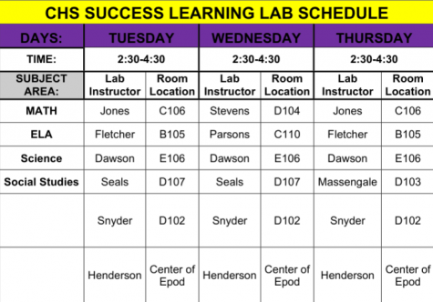 CENTRAL INTRODUCE LEARNING LABS -- The daily schedule for learning labs shows which teachers will be helping with each subject each day.