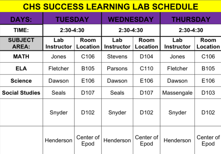 CENTRAL+INTRODUCE+LEARNING+LABS+--+The+daily+schedule+for+learning+labs+shows+which+teachers+will+be+helping+with+each+subject+each+day.+